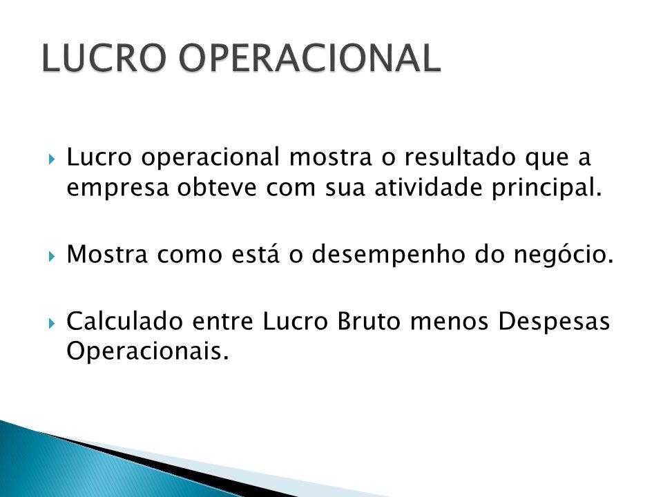 Lucro operacional mostra o resultado que a empresa obteve com sua atividade principal. Mostra como está o desempenho do negócio. Calculado entre Lucro