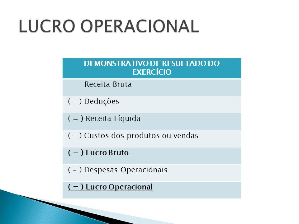 DEMONSTRATIVO DE RESULTADO DO EXERCÍCIO Receita Bruta ( - ) Deduções ( = ) Receita Líquida ( - ) Custos dos produtos ou vendas ( = ) Lucro Bruto ( - )