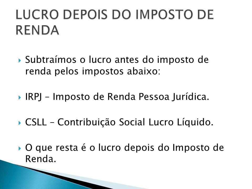Subtraímos o lucro antes do imposto de renda pelos impostos abaixo: IRPJ – Imposto de Renda Pessoa Jurídica. CSLL – Contribuição Social Lucro Líquido.