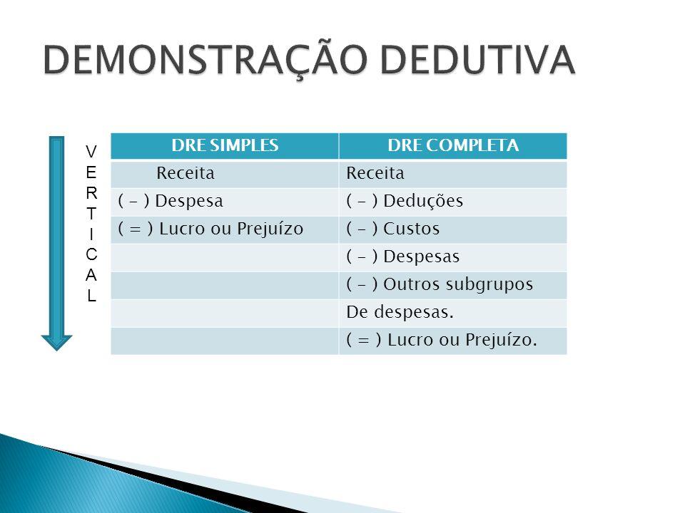 DRE SIMPLESDRE COMPLETA Receita ( - ) Despesa( - ) Deduções ( = ) Lucro ou Prejuízo( - ) Custos ( - ) Despesas ( - ) Outros subgrupos De despesas. ( =
