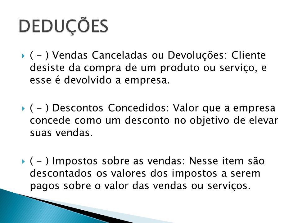 ( - ) Vendas Canceladas ou Devoluções: Cliente desiste da compra de um produto ou serviço, e esse é devolvido a empresa. ( - ) Descontos Concedidos: V