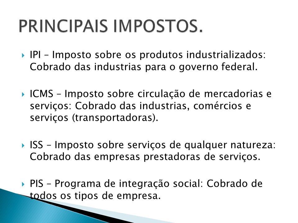 IPI – Imposto sobre os produtos industrializados: Cobrado das industrias para o governo federal. ICMS – Imposto sobre circulação de mercadorias e serv