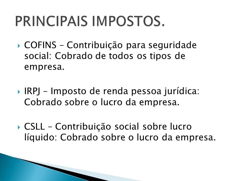 COFINS – Contribuição para seguridade social: Cobrado de todos os tipos de empresa. IRPJ – Imposto de renda pessoa jurídica: Cobrado sobre o lucro da