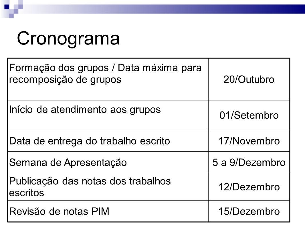 Cronograma Formação dos grupos / Data máxima para recomposição de grupos20/Outubro Início de atendimento aos grupos 01/Setembro Data de entrega do tra