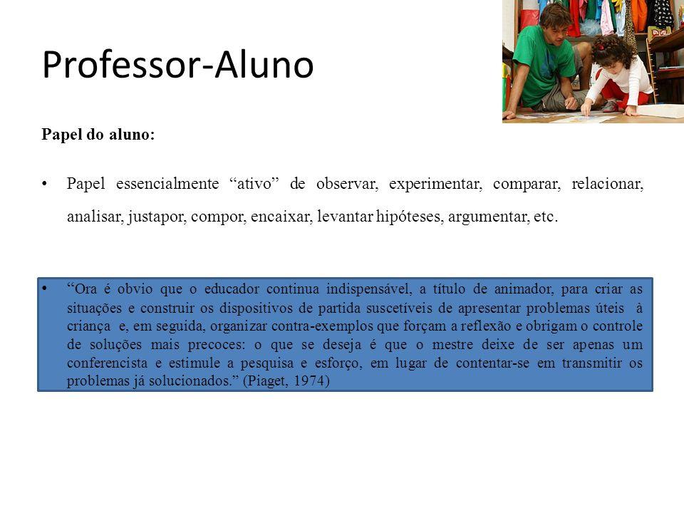 Professor-Aluno Papel do aluno: Papel essencialmente ativo de observar, experimentar, comparar, relacionar, analisar, justapor, compor, encaixar, leva