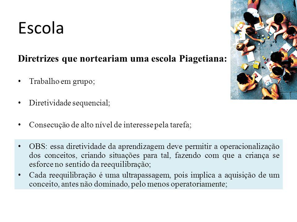 Escola Diretrizes que norteariam uma escola Piagetiana: Trabalho em grupo; Diretividade sequencial; Consecução de alto nível de interesse pela tarefa;