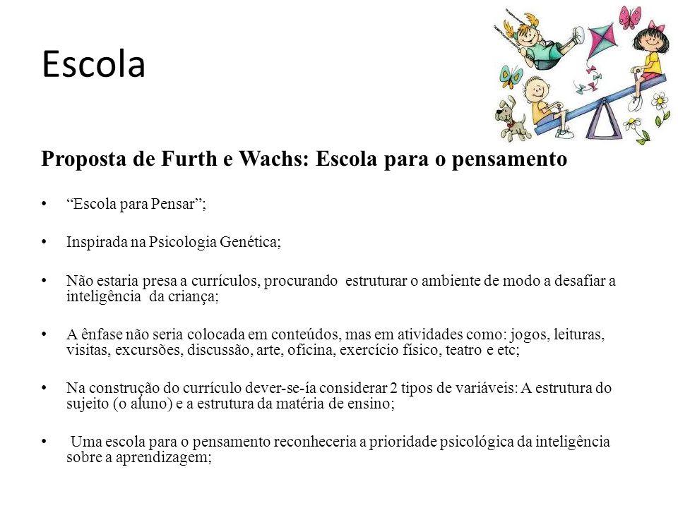 Escola Proposta de Furth e Wachs: Escola para o pensamento Escola para Pensar; Inspirada na Psicologia Genética; Não estaria presa a currículos, procu