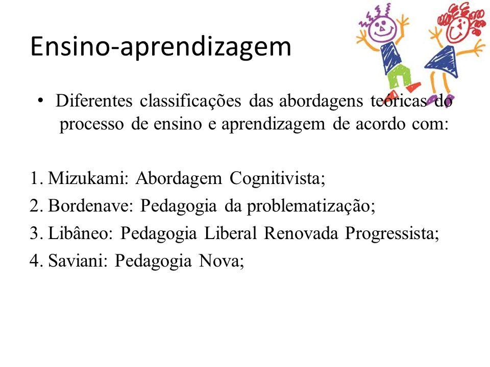 Ensino-aprendizagem Diferentes classificações das abordagens teóricas do processo de ensino e aprendizagem de acordo com: 1.Mizukami: Abordagem Cognit