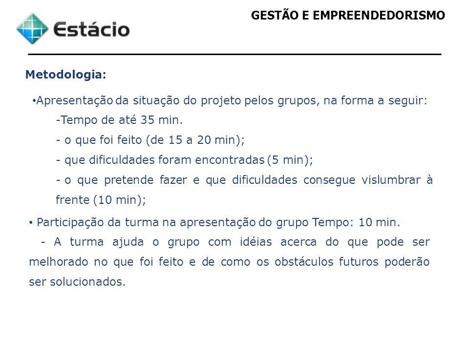 GESTÃO E EMPREENDEDORISMO Metodologia: Apresentação da situação do projeto pelos grupos, na forma a seguir: -Tempo de até 35 min. - o que foi feito (d