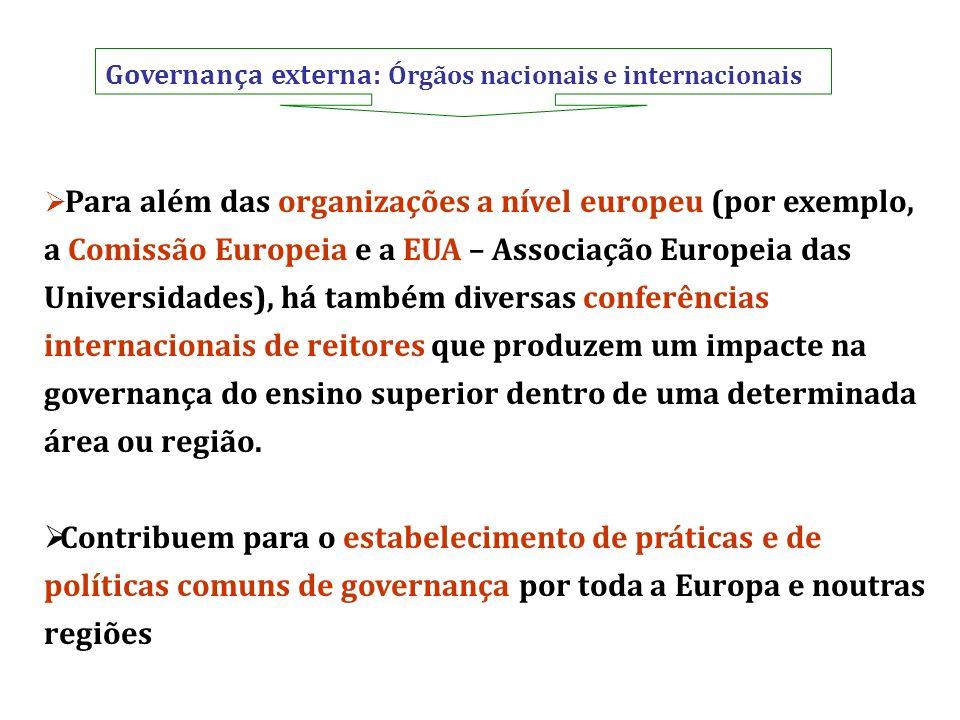 Governança externa: Órgãos nacionais e internacionais Para além das organizações a nível europeu (por exemplo, a Comissão Europeia e a EUA – Associaçã