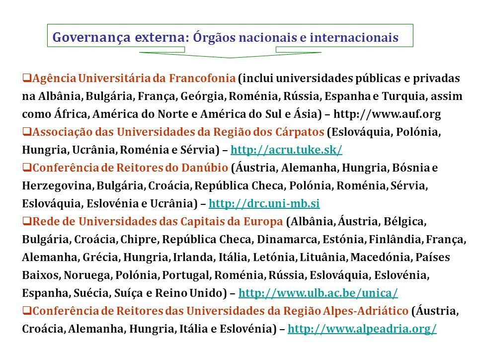 Governança externa: Órgãos nacionais e internacionais Agência Universitária da Francofonia (inclui universidades públicas e privadas na Albânia, Bulgá