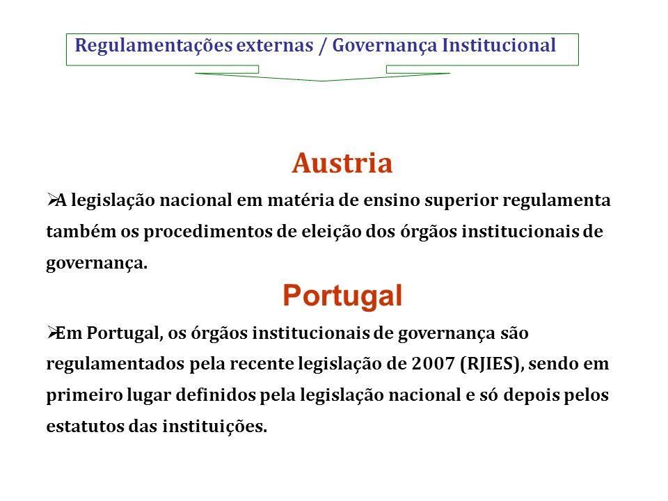 Regulamentações externas / Governança Institucional Austria A legislação nacional em matéria de ensino superior regulamenta também os procedimentos de