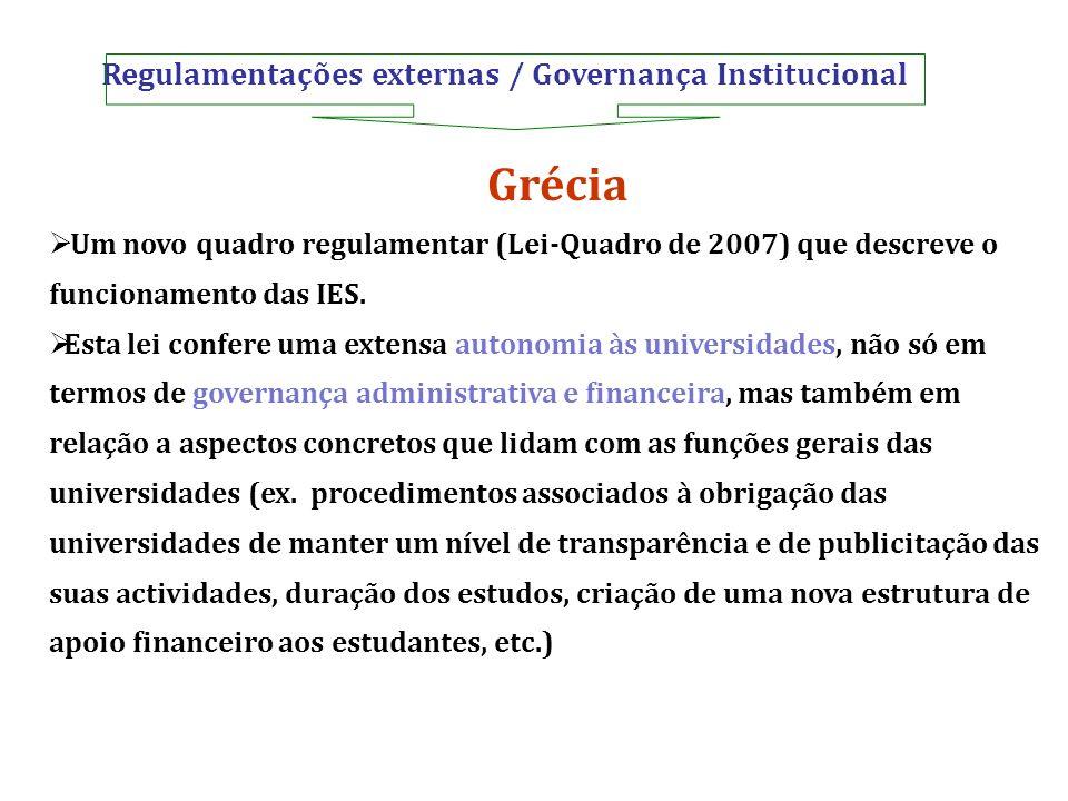 Regulamentações externas / Governança Institucional Grécia Um novo quadro regulamentar (Lei-Quadro de 2007) que descreve o funcionamento das IES. Esta
