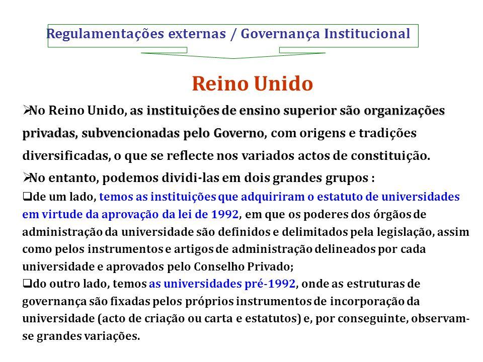 Regulamentações externas / Governança Institucional Reino Unido as instituições de ensino superior são organizações privadas, subvencionadas pelo Gove