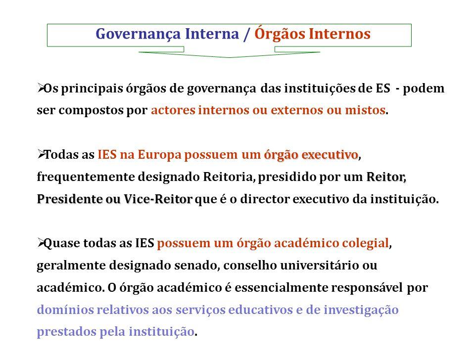 Governança Interna / Órgãos Internos Os principais órgãos de governança das instituições de ES - podem ser compostos por actores internos ou externos