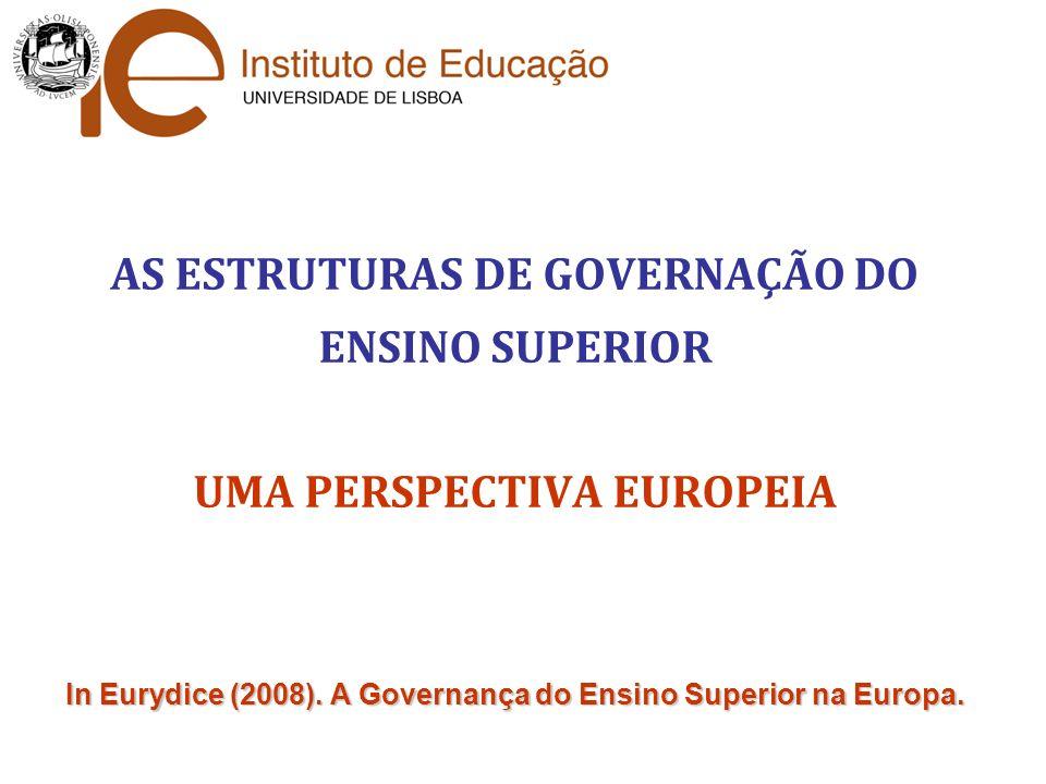 In Eurydice (2008). A Governança do Ensino Superior na Europa. AS ESTRUTURAS DE GOVERNAÇÃO DO ENSINO SUPERIOR UMA PERSPECTIVA EUROPEIA In Eurydice (20