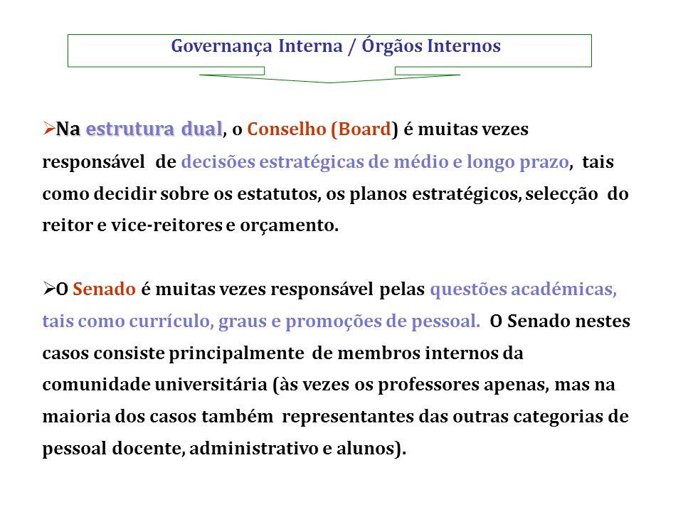 Governança Interna / Órgãos Internos Na estrutura dual Na estrutura dual, o Conselho (Board) é muitas vezes responsável de decisões estratégicas de mé
