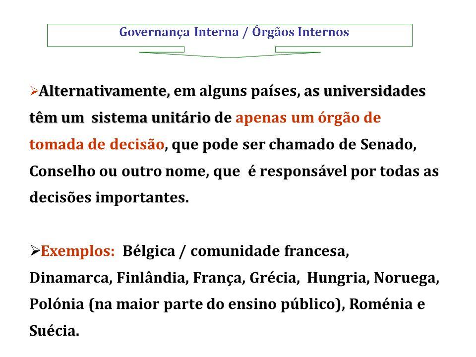 Governança Interna / Órgãos Internos Alternativamente,as universidades têm um sistema unitário Alternativamente, em alguns países, as universidades tê