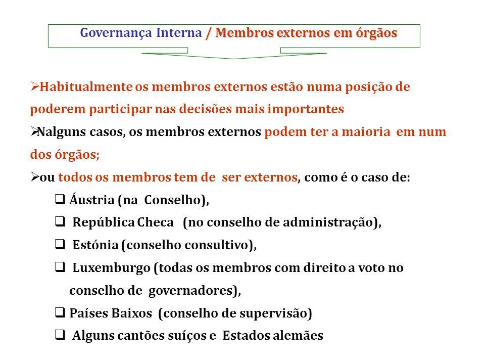 / Membros externos em órgãos Governança Interna / Membros externos em órgãos Habitualmente os membros externos estão numa posição de poderem participa