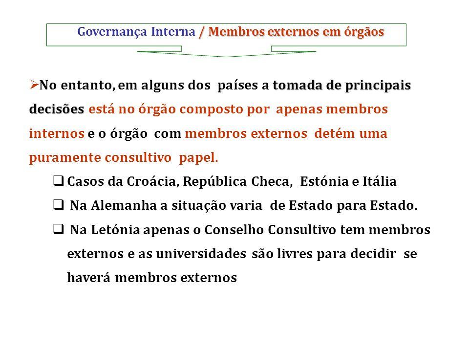 / Membros externos em órgãos Governança Interna / Membros externos em órgãos tomada de principais decisões No entanto, em alguns dos países a tomada d