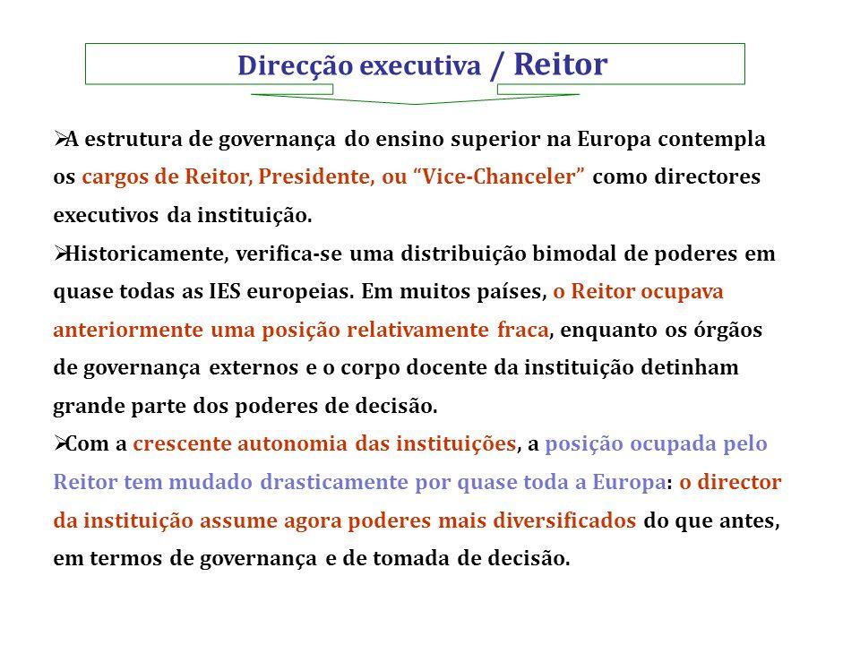 Direcção executiva / Reitor A estrutura de governança do ensino superior na Europa contempla os cargos de Reitor, Presidente, ou Vice-Chanceler como d