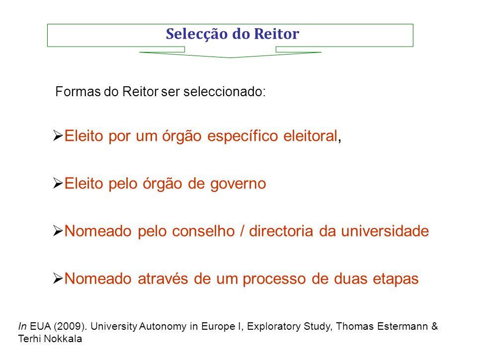 Selecção do Reitor Formas do Reitor ser seleccionado: Eleito por um órgão específico eleitoral, Eleito pelo órgão de governo Nomeado pelo conselho / d