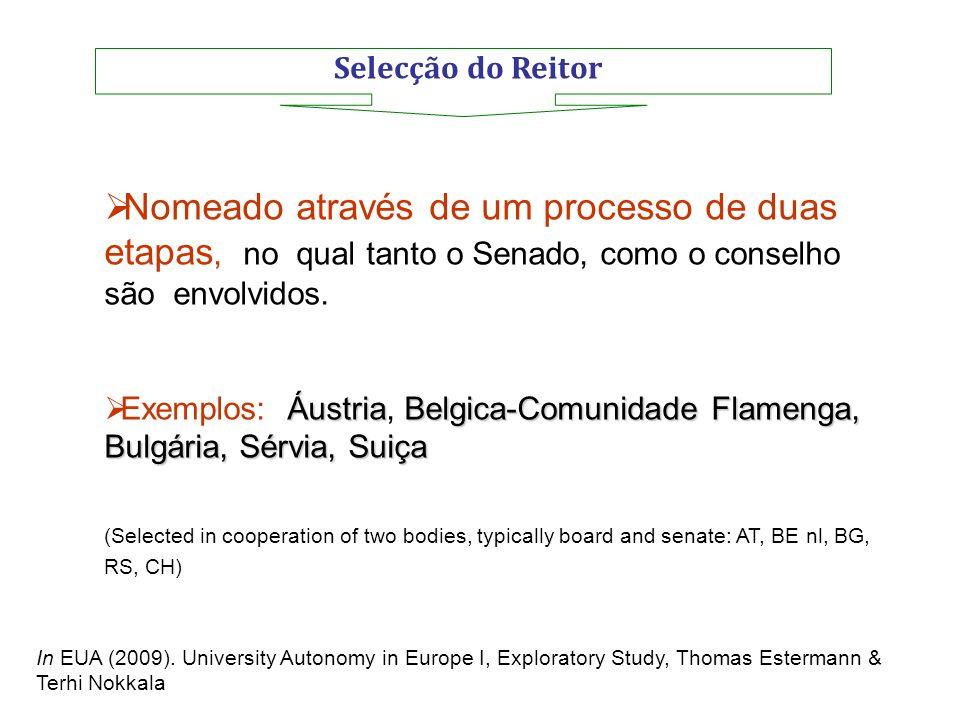 Selecção do Reitor Nomeado através de um processo de duas etapas, no qual tanto o Senado, como o conselho são envolvidos. ÁustriaBelgica-Comunidade Fl