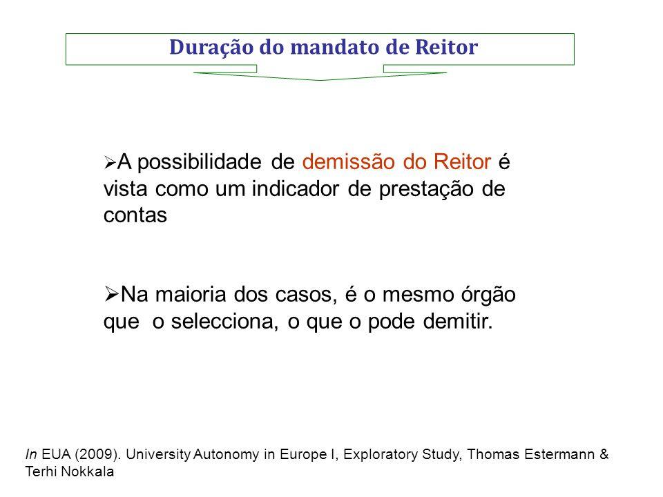 Duração do mandato de Reitor A possibilidade de demissão do Reitor é vista como um indicador de prestação de contas Na maioria dos casos, é o mesmo ór