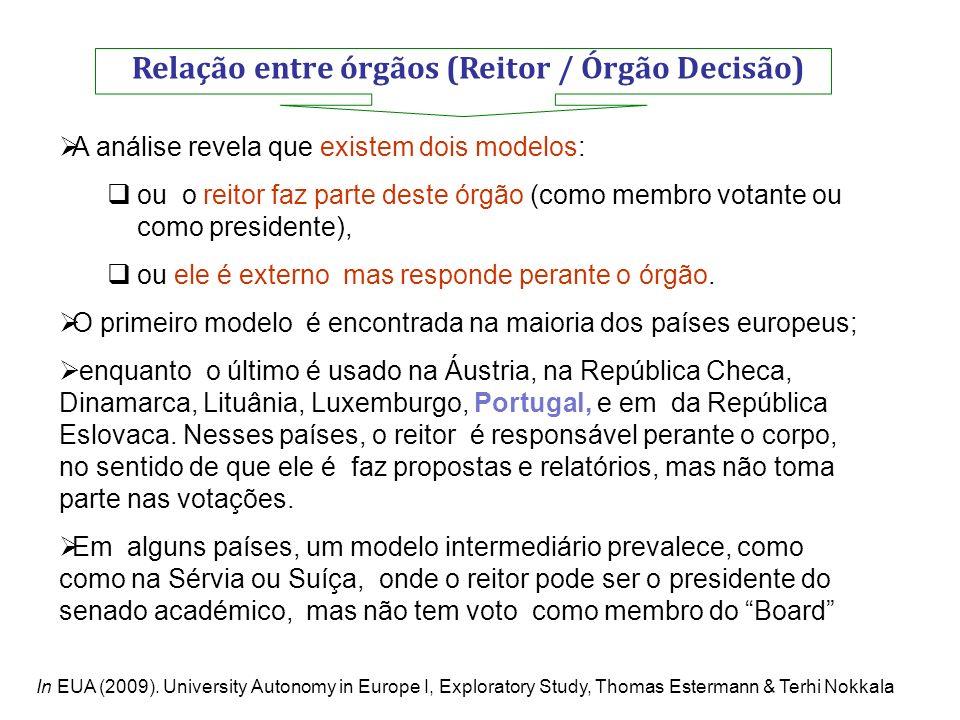 Relação entre órgãos (Reitor / Órgão Decisão) A análise revela que existem dois modelos: ou o reitor faz parte deste órgão (como membro votante ou com