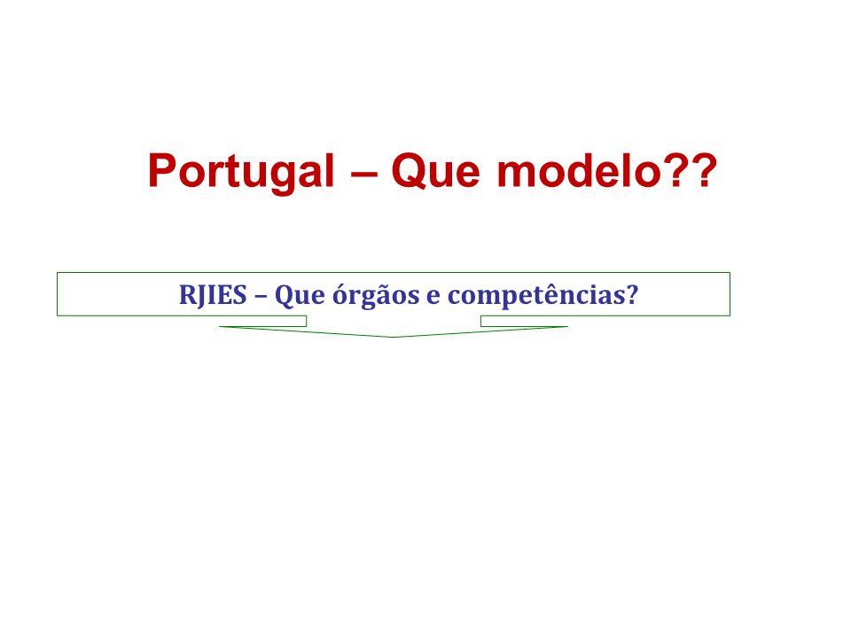 Portugal – Que modelo?? RJIES – Que órgãos e competências?
