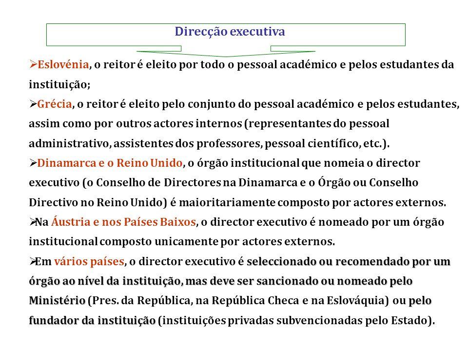Direcção executiva Eslovénia, o reitor é eleito por todo o pessoal académico e pelos estudantes da instituição; Grécia, o reitor é eleito pelo conjunt