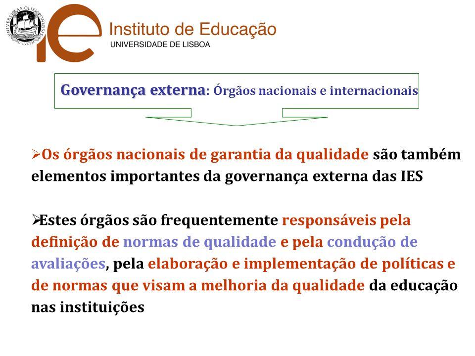 Governança externa Governança externa : Órgãos nacionais e internacionais Os órgãos nacionais de garantia da qualidade são também elementos importante