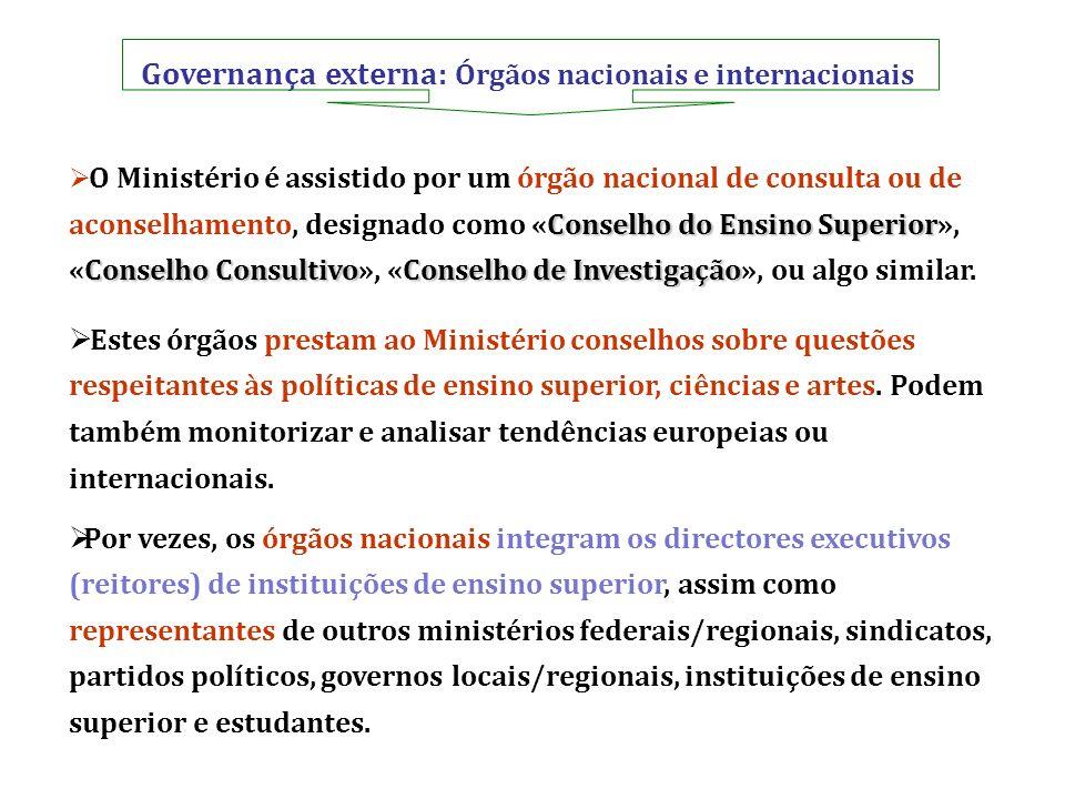 Governança externa: Órgãos nacionais e internacionais Conselho do Ensino Superior Conselho ConsultivoConselho de Investigação O Ministério é assistido