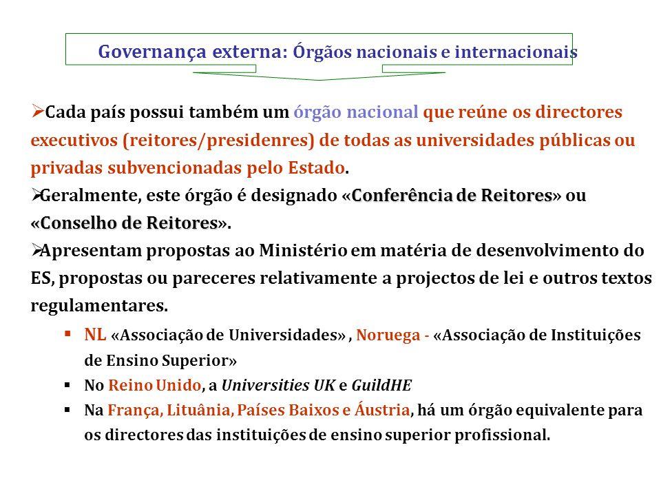 Governança externa: Órgãos nacionais e internacionais Cada país possui também um órgão nacional que reúne os directores executivos (reitores/presidenr