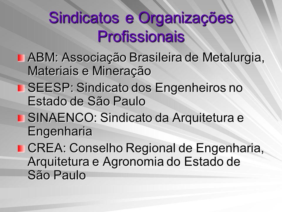 Sindicatos e Organizações Profissionais ABM: Associação Brasileira de Metalurgia, Materiais e Mineração SEESP: Sindicato dos Engenheiros no Estado de