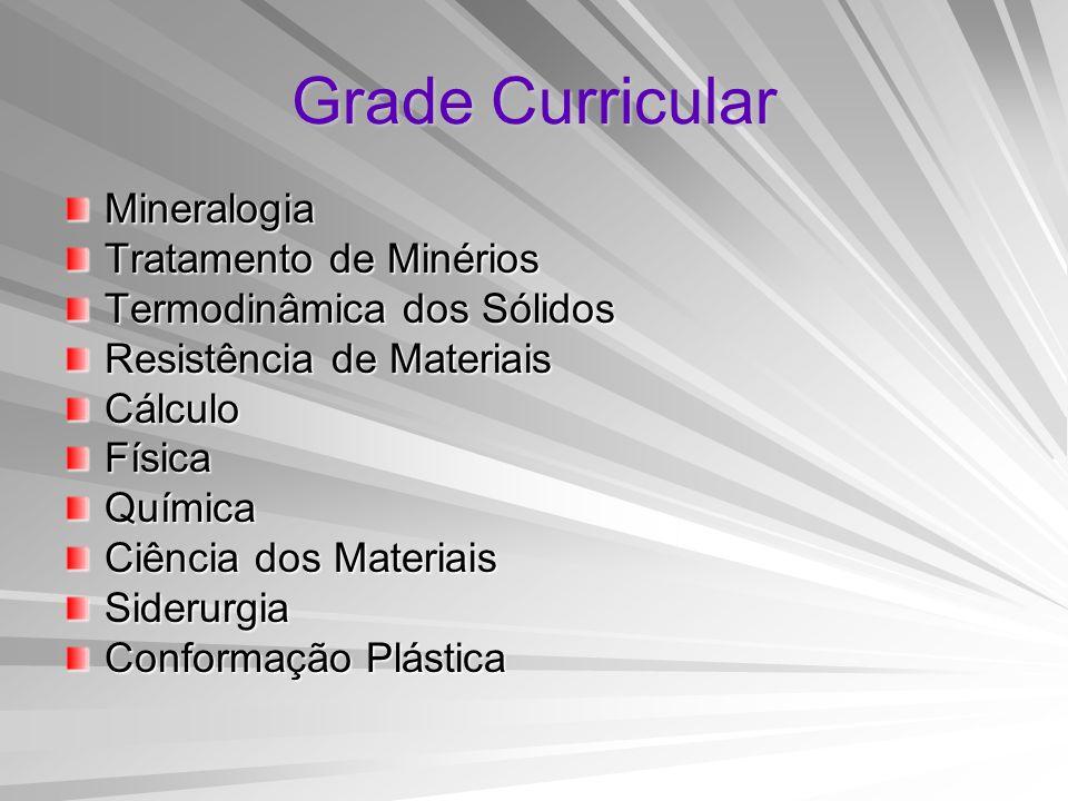 Grade Curricular Mineralogia Tratamento de Minérios Termodinâmica dos Sólidos Resistência de Materiais CálculoFísicaQuímica Ciência dos Materiais Side