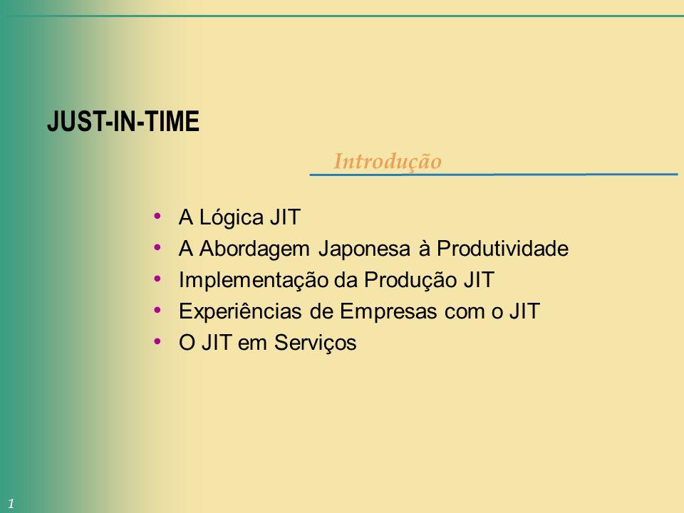 1 JUST-IN-TIME Introdução A Lógica JIT A Abordagem Japonesa à Produtividade Implementação da Produção JIT Experiências de Empresas com o JIT O JIT em