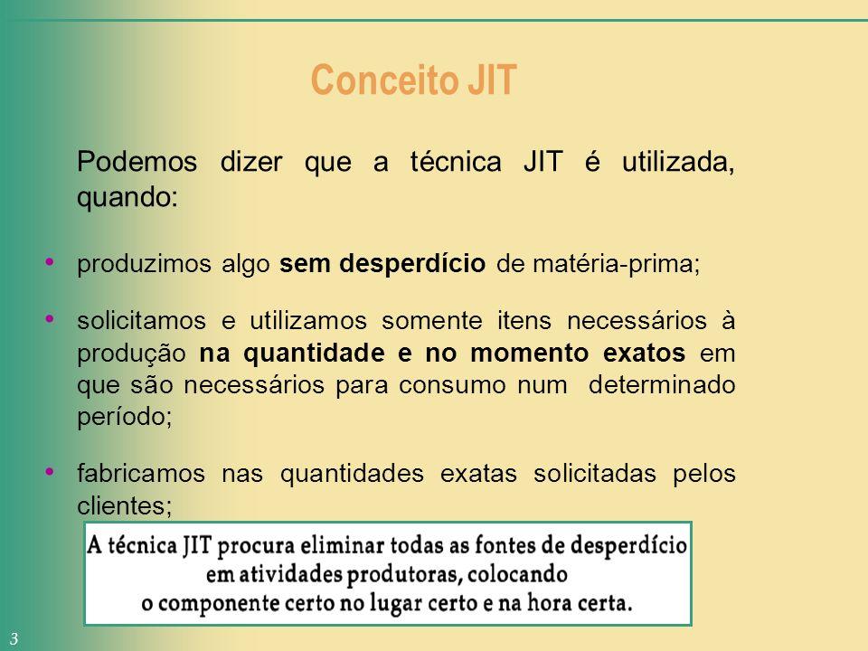 3 Conceito JIT Podemos dizer que a técnica JIT é utilizada, quando: produzimos algo sem desperdício de matéria-prima; solicitamos e utilizamos somente