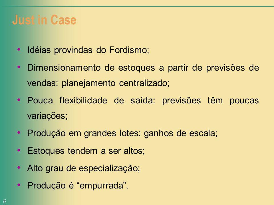 Idéias provindas do Fordismo; Dimensionamento de estoques a partir de previsões de vendas: planejamento centralizado; Pouca flexibilidade de saída: pr