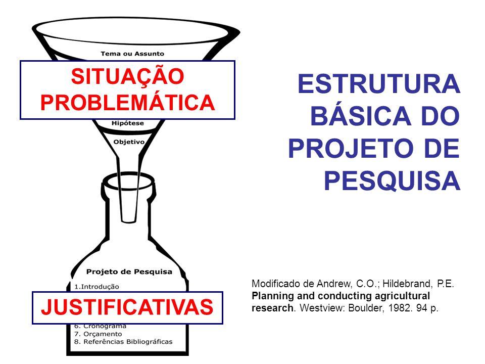 ESTRUTURA BÁSICA DO PROJETO DE PESQUISA SITUAÇÃO PROBLEMÁTICA JUSTIFICATIVAS Modificado de Andrew, C.O.; Hildebrand, P.E. Planning and conducting agri