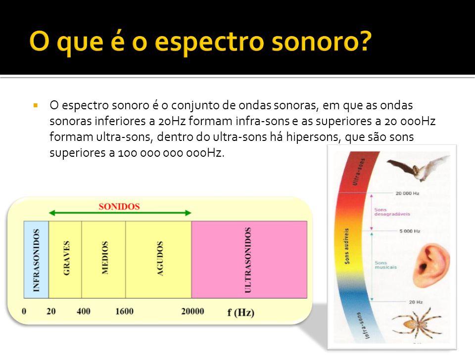 O espectro sonoro é o conjunto de ondas sonoras, em que as ondas sonoras inferiores a 20Hz formam infra-sons e as superiores a 20 000Hz formam ultra-s