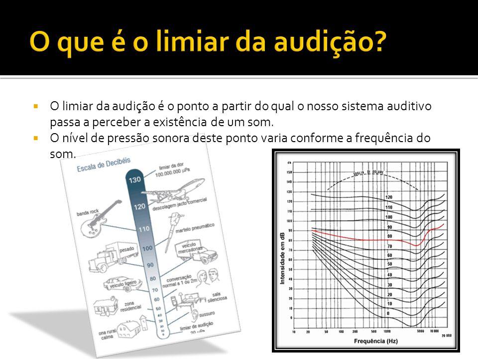 O limiar da audição é o ponto a partir do qual o nosso sistema auditivo passa a perceber a existência de um som. O nível de pressão sonora deste ponto