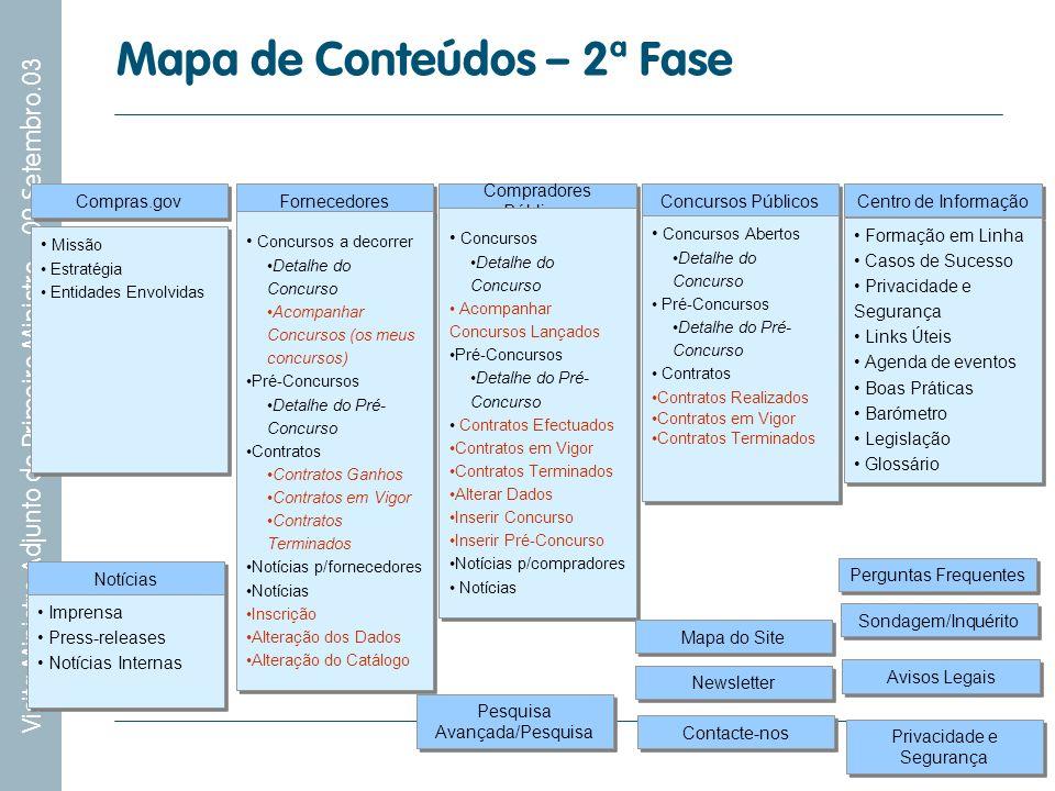 # Visita Ministro Adjunto do Primeiro Ministro – 09.Setembro.03 Mapa de Conteúdos – 2ª Fase Compras.gov Missão Estratégia Entidades Envolvidas Missão