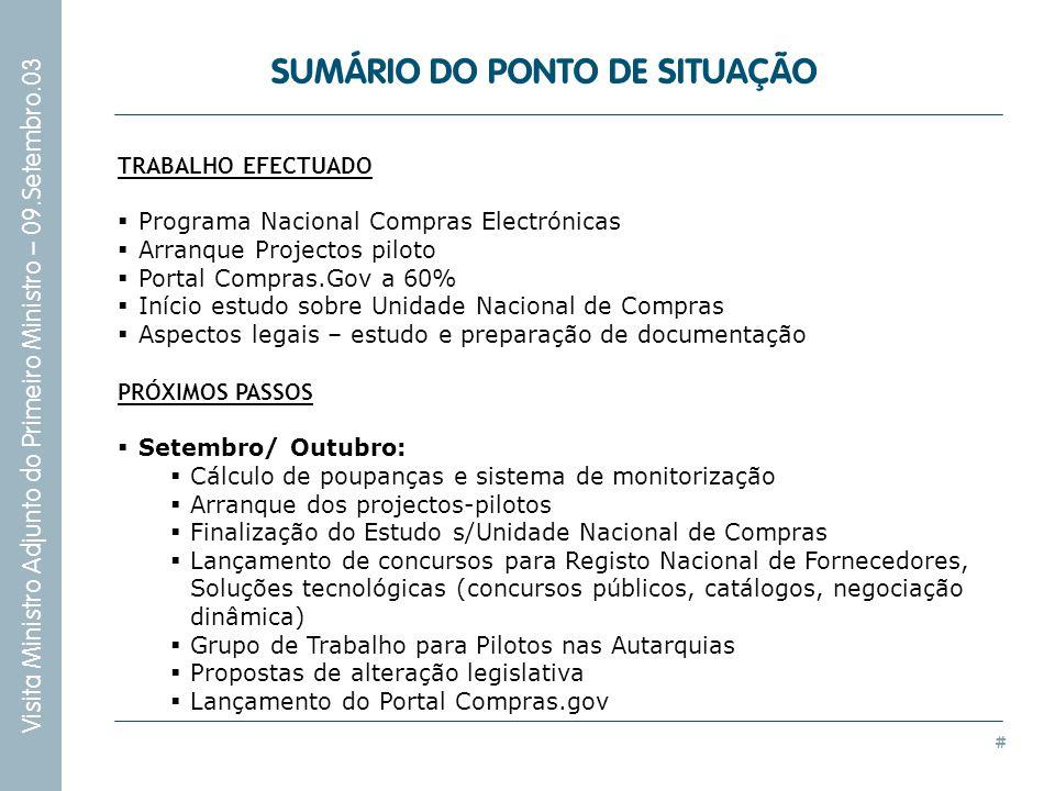 # Visita Ministro Adjunto do Primeiro Ministro – 09.Setembro.03 SUMÁRIO DO PONTO DE SITUAÇÃO TRABALHO EFECTUADO Programa Nacional Compras Electrónicas
