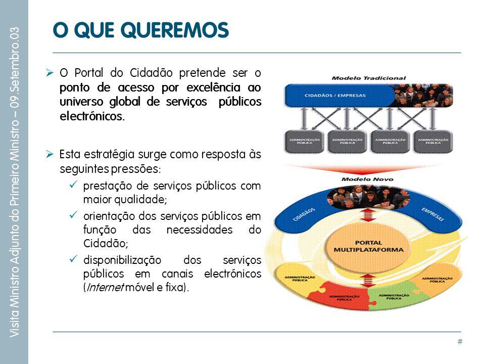 # Visita Ministro Adjunto do Primeiro Ministro – 09.Setembro.03 O QUE QUEREMOS O Portal do Cidadão pretende ser o ponto de acesso por excelência ao un