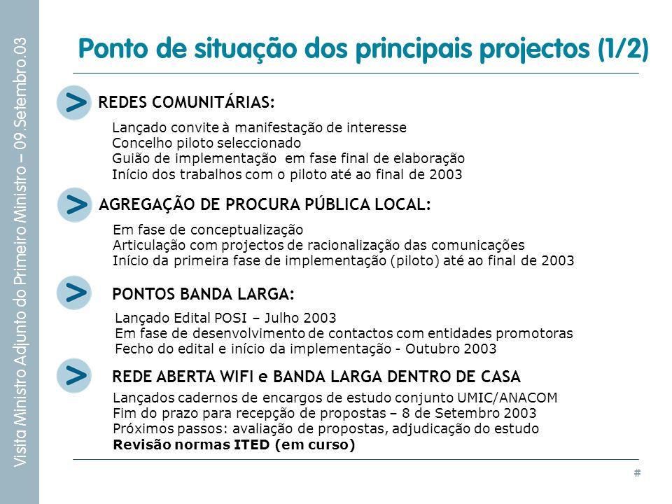 # Visita Ministro Adjunto do Primeiro Ministro – 09.Setembro.03 Ponto de situação dos principais projectos (1/2) REDES COMUNITÁRIAS: PONTOS BANDA LARG