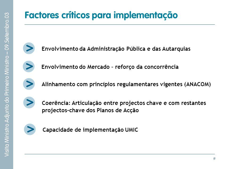 # Visita Ministro Adjunto do Primeiro Ministro – 09.Setembro.03 Factores críticos para implementação Envolvimento do Mercado – reforço da concorrência