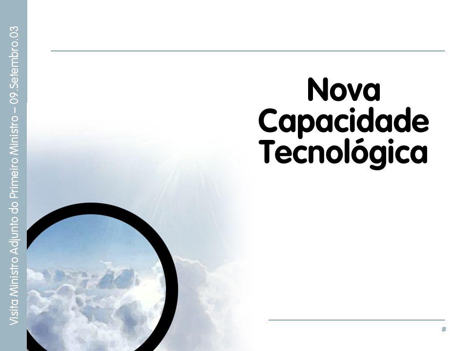 # Nova Capacidade Tecnológica