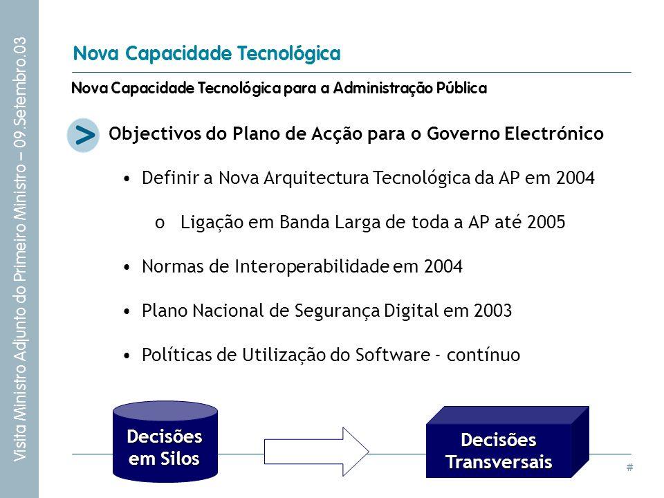 # Visita Ministro Adjunto do Primeiro Ministro – 09.Setembro.03 Objectivos do Plano de Acção para o Governo Electrónico Definir a Nova Arquitectura Te