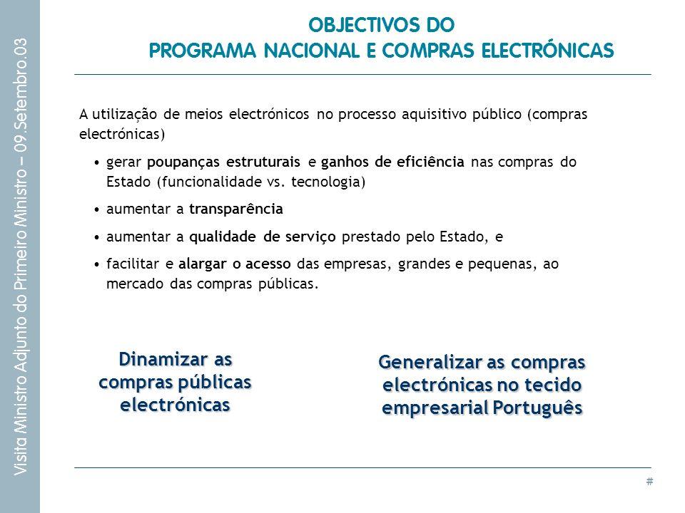# Visita Ministro Adjunto do Primeiro Ministro – 09.Setembro.03 PRINCIPAIS PROJECTOS DE COMPRAS ELECTRÓNICAS Projectos Estruturantes Registo Nacional de Fornecedores Soluções Tecnoló- gicas Concursos Públicos Unidade Nacional de Compras (orgânica) Catálogos Electrónicos Negociação Dinâmica Portal Compras.gov (inf.+ transac.) SIC 8 Projectos Pilotos PCM, MSST, MOPTH, MDN, MJ, MS, MEd.